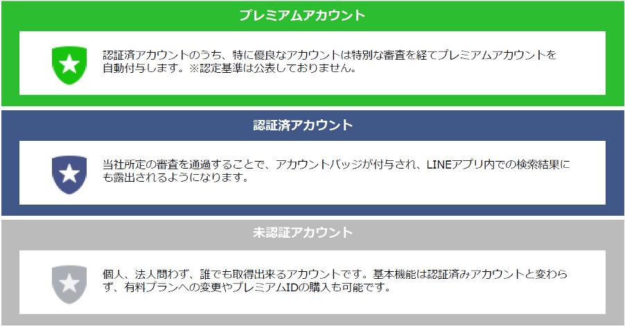 LINE1_007